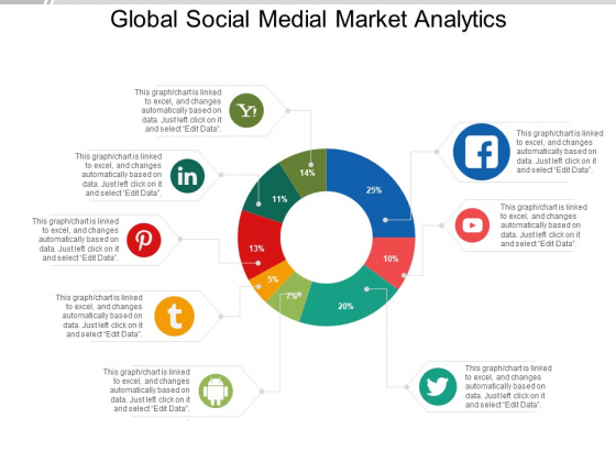 Global Social Medial Market Analytics Ppt PowerPoint Presentation Ideas Display