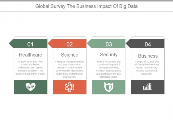 Global Survey The Business Impact Of Big Data Ppt PowerPoint Presentation Example 2015