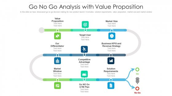 Go No Go Analysis With Value Proposition Ppt Designs PDF