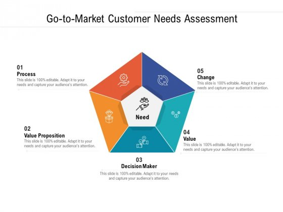 Go To Market Customer Needs Assessment Ppt PowerPoint Presentation Icon Background Images PDF