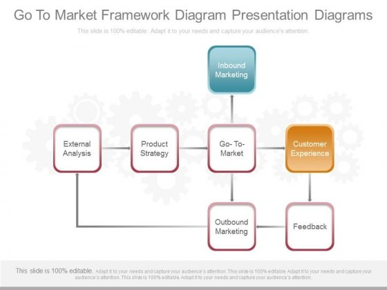 Go To Market Framework Diagram Presentation Diagrams