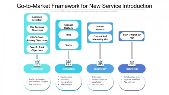 Go To Market Framework For New Service Introduction Ppt PowerPoint Presentation Icon Model PDF