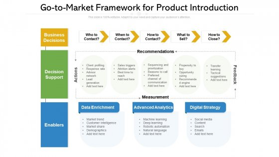 Go To Market Framework For Product Introduction Ppt PowerPoint Presentation File Gridlines PDF
