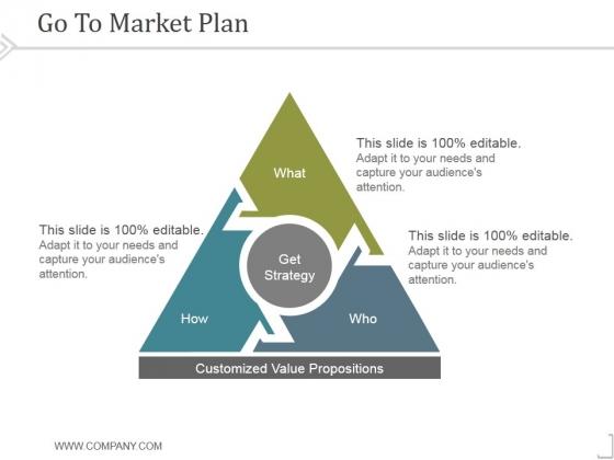 Go To Market Plan Ppt PowerPoint Presentation Files