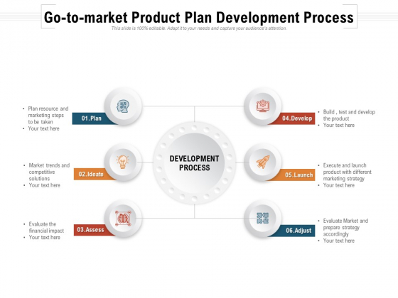 Go To Market Product Plan Development Process Ppt PowerPoint Presentation Icon Gallery PDF