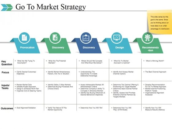 Go To Market Strategy Ppt PowerPoint Presentation File Skills