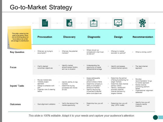 Go To Market Strategy Ppt PowerPoint Presentation Outline Template