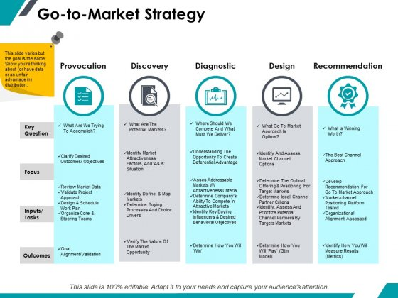 Go To Market Strategy Ppt PowerPoint Presentation Slides Clipart Images