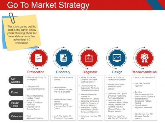 Go To Market Strategy Ppt PowerPoint Presentation Slides Slideshow