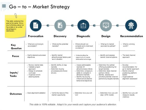 Go To Market Strategy Ppt Powerpoint Presentation Summary Inspiration