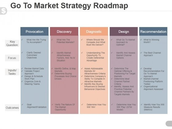 go to market strategy roadmap template 1 ppt powerpoint presentation
