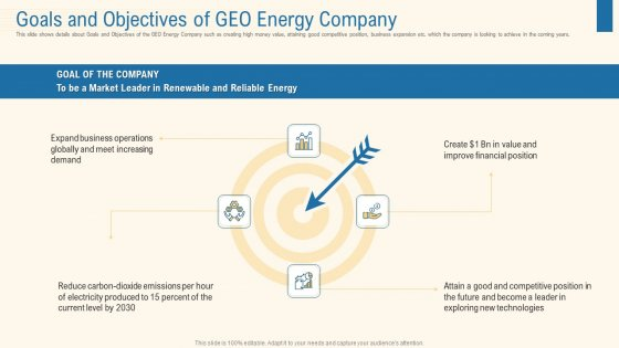 Goals And Objectives Of Geo Energy Company Graphics PDF