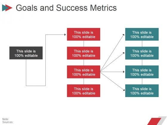Goals And Success Metrics Ppt PowerPoint Presentation Ideas Guide