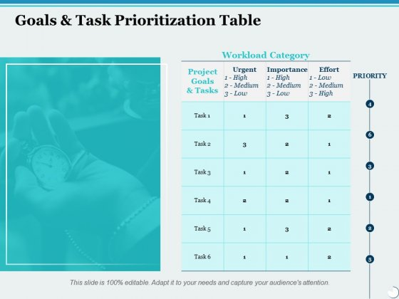 Goals And Task Prioritization Table Ppt PowerPoint Presentation Inspiration Ideas