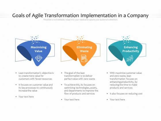 Goals Of Agile Transformation Implementation In A Company Ppt PowerPoint Presentation Inspiration Portrait PDF