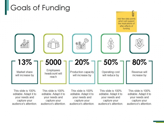 Goals Of Funding Ppt PowerPoint Presentation Professional File Formats