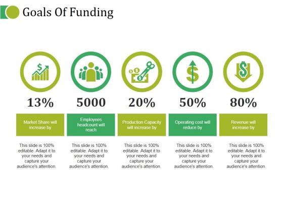 Goals Of Funding Ppt PowerPoint Presentation Professional Slide Portrait