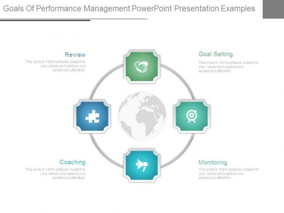 Goals Of Performance Management Powerpoint Presentation Examples