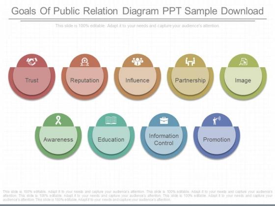 Goals Of Public Relation Diagram Ppt Sample Download