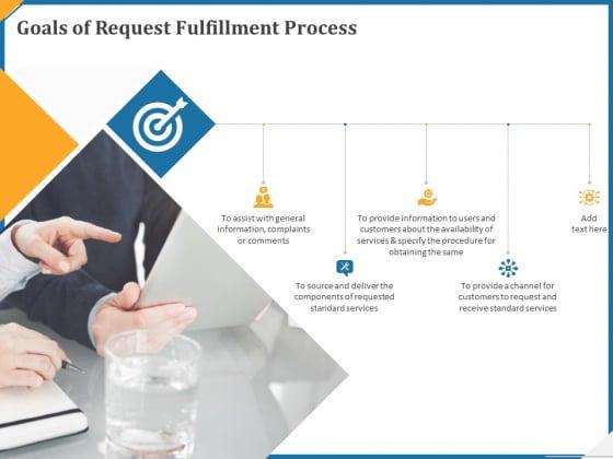 Goals Of Request Fulfillment Process Ppt Model Structure PDF