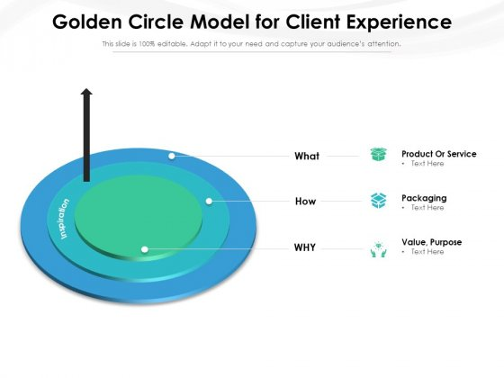 Golden_Circle_Model_For_Client_Experience_Ppt_PowerPoint_Presentation_Pictures_Format_Ideas_PDF_Slide_1