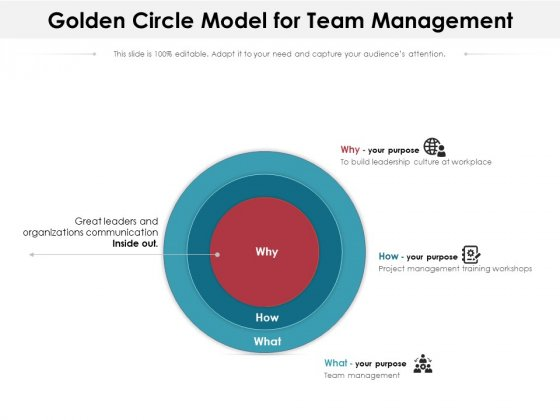 Golden Circle Model For Team Management Ppt PowerPoint Presentation Icon Designs Download PDF