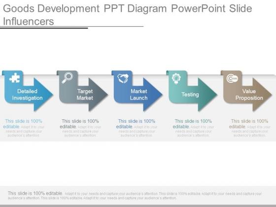 Goods Development Ppt Diagram Powerpoint Slide Influencers
