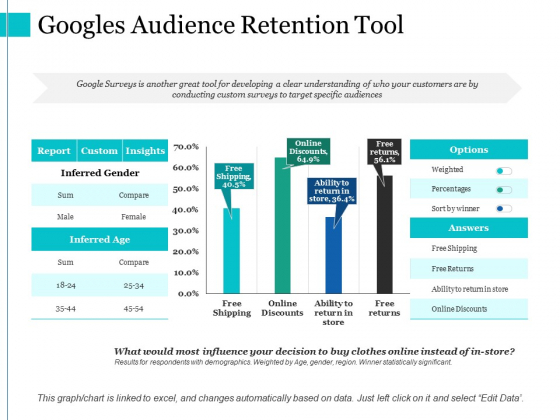 Googles Audience Retention Tool Ppt PowerPoint Presentation Infographic Template Infographics