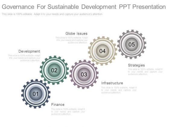 Governance For Sustainable Development Ppt Presentation
