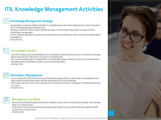 Governance ITIL Knowledge Management Activities Ppt PowerPoint Presentation Professional Grid PDF