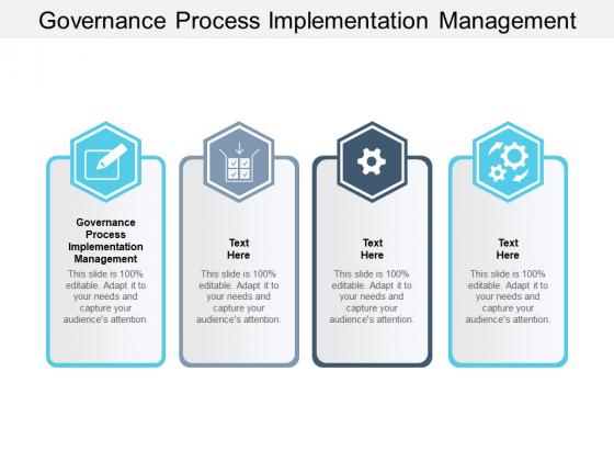 Governance Process Implementation Management Ppt PowerPoint Presentation Model Topics Cpb Pdf
