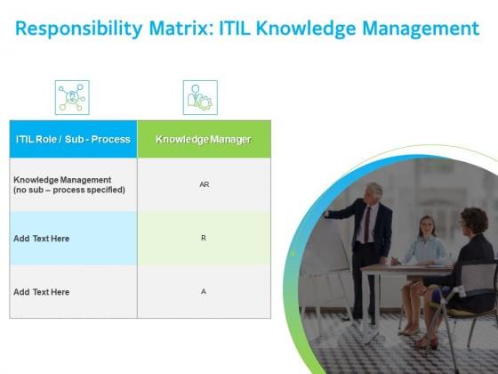 Governance Responsibility Matrix ITIL Knowledge Management Ppt PowerPoint Presentation Portfolio Graphics PDF