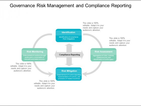 Governance Risk Management And Compliance Reporting Ppt Powerpoint Presentation Pictures Designs