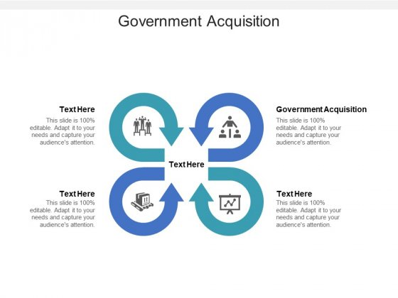 Government Acquisition Ppt PowerPoint Presentation Ideas Template Cpb Pdf