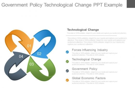 Government Policy Technological Change Ppt Example