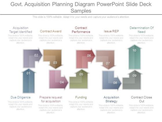 Govt Acquisition Planning Diagram Powerpoint Slide Deck Samples
