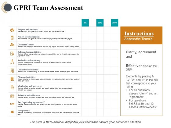 Gpri Team Assessment Ppt PowerPoint Presentation Ideas Demonstration