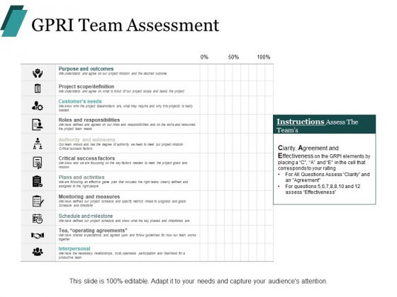 Gpri Team Assessment Ppt PowerPoint Presentation Styles Pictures