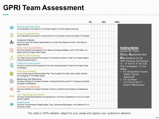 Gpri Team Assessment Ppt PowerPoint Presentation Summary Layout Ideas