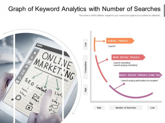 Graph Of Keyword Analytics With Number Of Searches Ppt PowerPoint Presentation Show Designs PDF