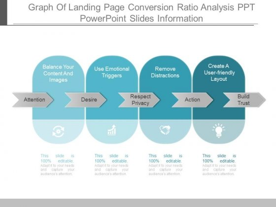 Graph Of Landing Page Conversion Ratio Analysis Ppt Powerpoint Slides Information
