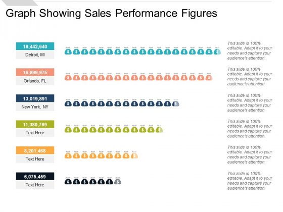 Graph Showing Sales Performance Figures Ppt PowerPoint Presentation Infographics Topics