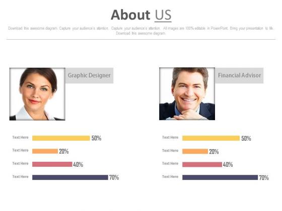 Graphic Designer And Financial Advisor Skill Assessment Chart Powerpoint Slides