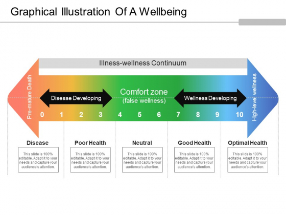 Graphical Illustration Of A Wellbeing Ppt PowerPoint Presentation Icon Model