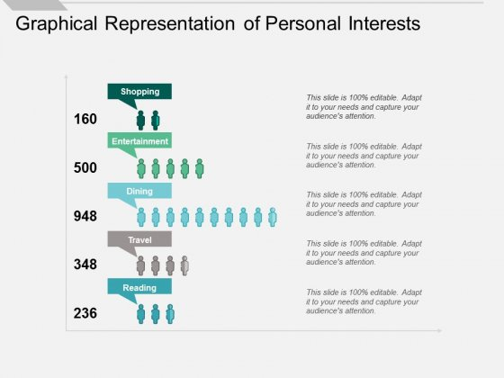 Graphical Representation Of Personal Interests Ppt PowerPoint Presentation Pictures Designs Download