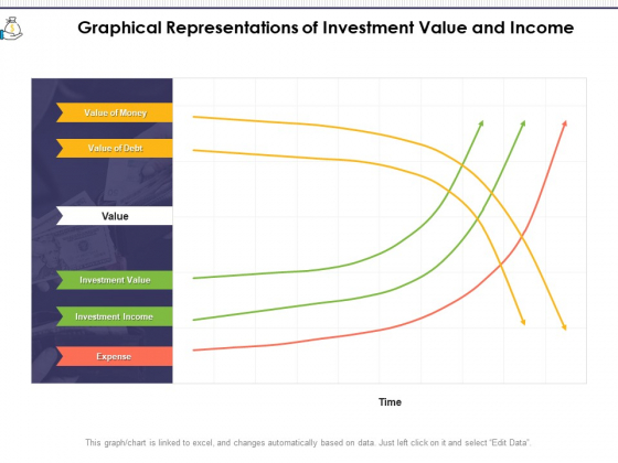 Graphical Representations Of Investment Value And Income Ppt PowerPoint Presentation File Slide Portrait PDF