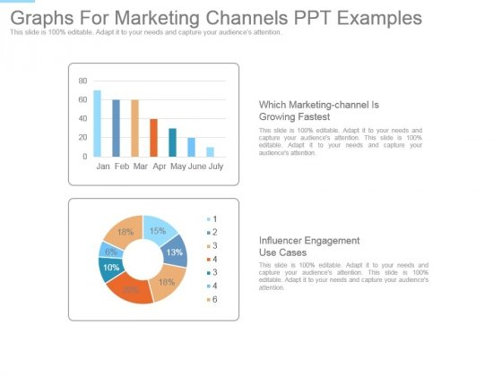 Graphs For Marketing Channels Ppt Examples