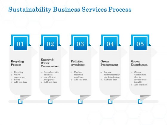 Green Business Sustainability Business Services Process Pictures PDF