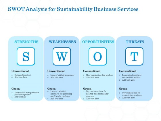 Green Business Swot Analysis For Sustainability Business Services Pictures PDF