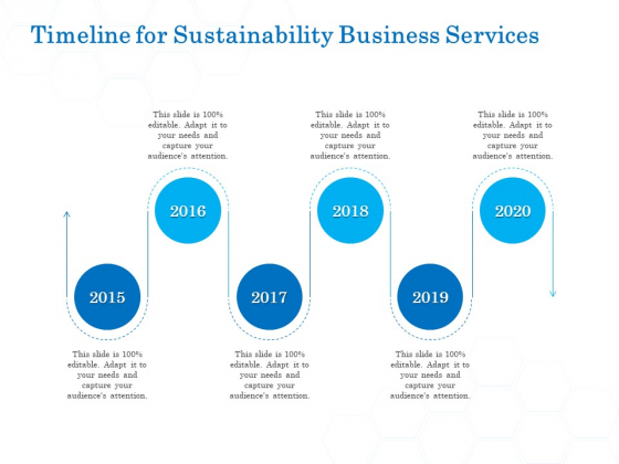 Green Business Timeline For Sustainability Business Services Topics PDF